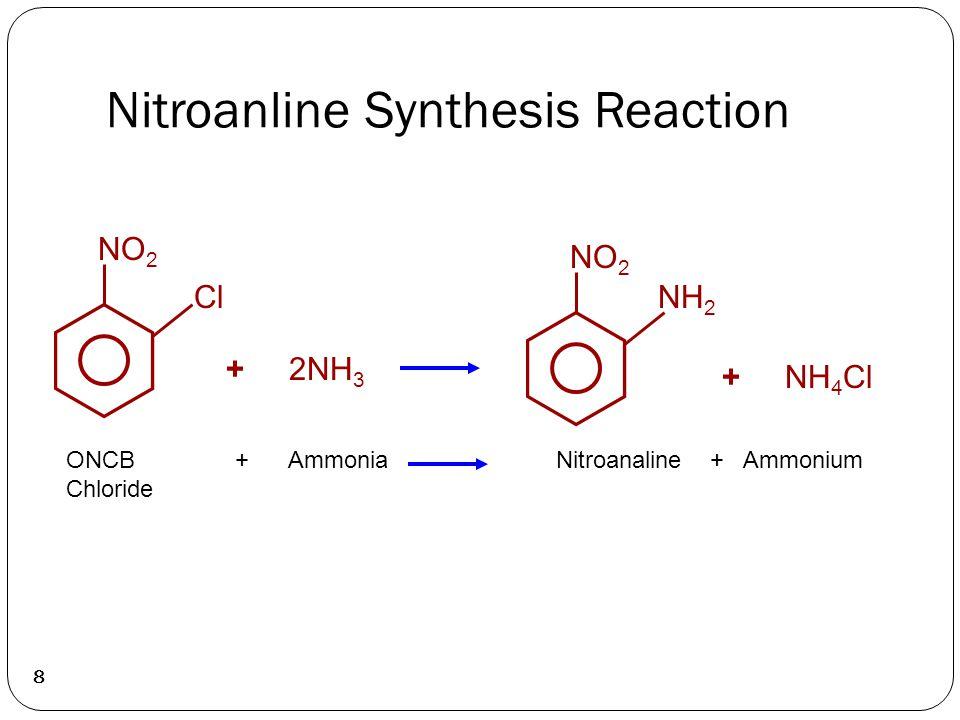 Nitroanline Synthesis Reaction 8 NO 2 NH 2 NO 2 Cl + 2NH 3 + NH 4 Cl ONCB + Ammonia Nitroanaline + Ammonium Chloride