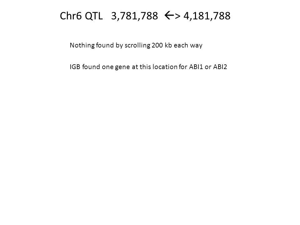 Chr6 QTL 3,781,788  > 4,181,788 Nothing found by scrolling 200 kb each way IGB found one gene at this location for ABI1 or ABI2