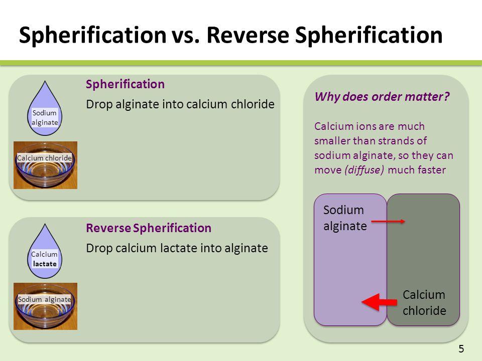 Spherification vs.
