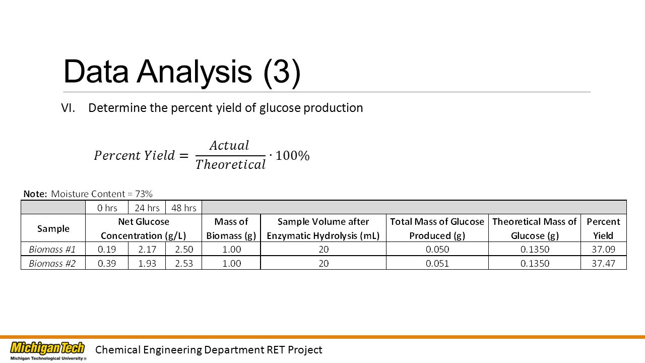 Data Analysis (3) Chemical Engineering Department RET Project