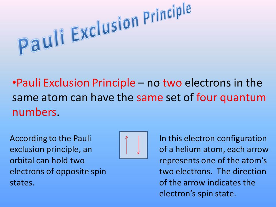 Pauli Exclusion Principle – no two electrons in the same atom can have the same set of four quantum numbers. According to the Pauli exclusion principl