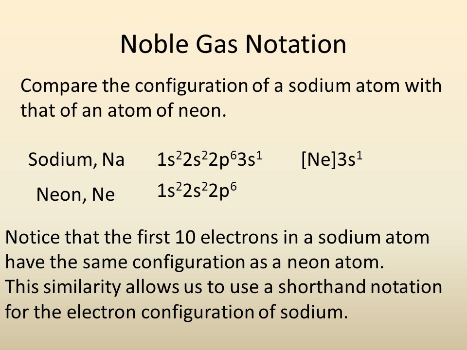 Noble Gas Notation Compare the configuration of a sodium atom with that of an atom of neon. Sodium, Na1s 2 2s 2 2p 6 3s 1 Neon, Ne 1s 2 2s 2 2p 6 Noti