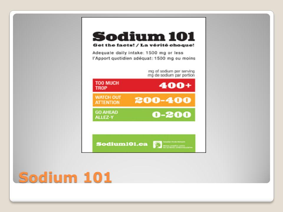 Sodium 101
