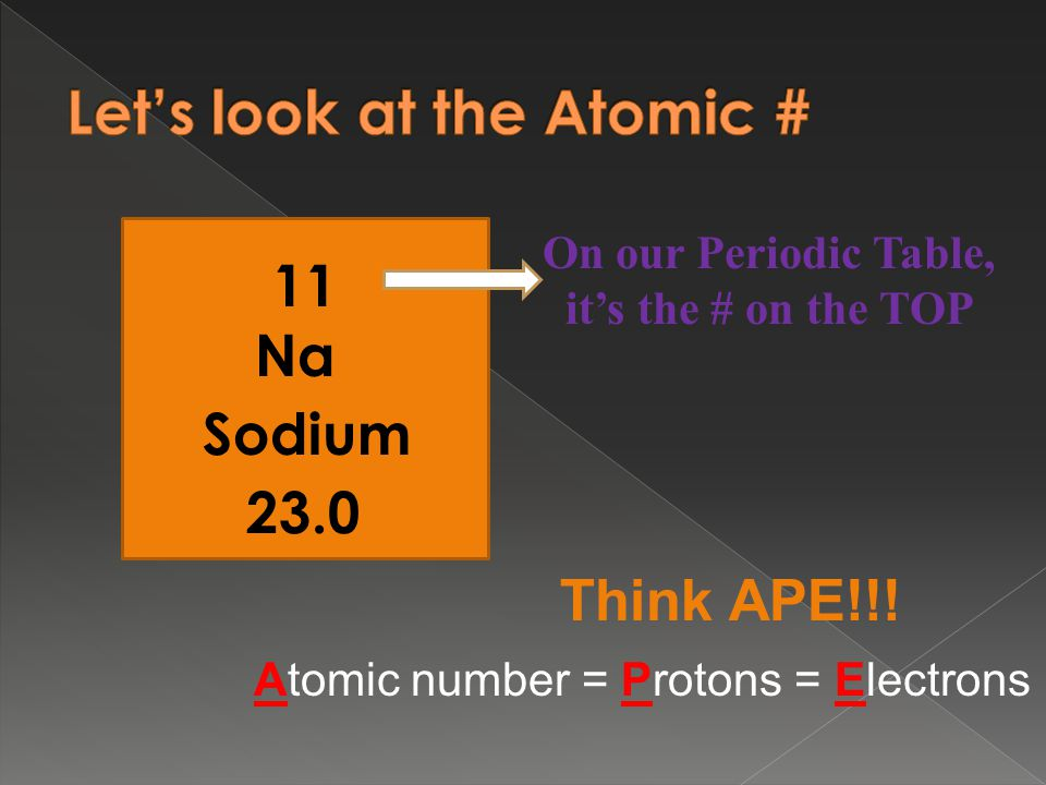On our Periodic Table, it's the # on the TOP 11 Na Sodium 23.0 Think APE!!.