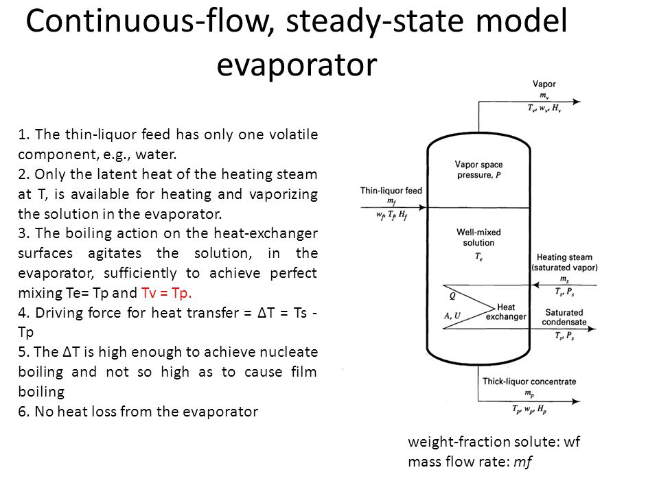 weight-fraction solute: wf mass flow rate: mf 1. The thin-liquor feed has only one volatile component, e.g., water. 2. Only the latent heat of the hea