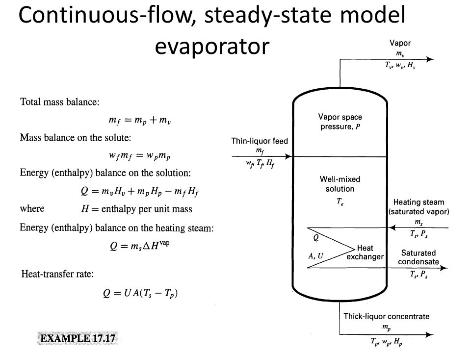 Enthalpy-concentration diagram for sodium hydroxide-water system.