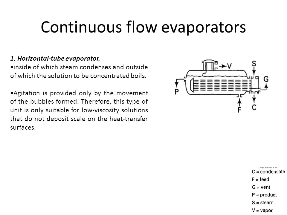 Continuous flow evaporators 2.Short-vertical-tube evaporator.