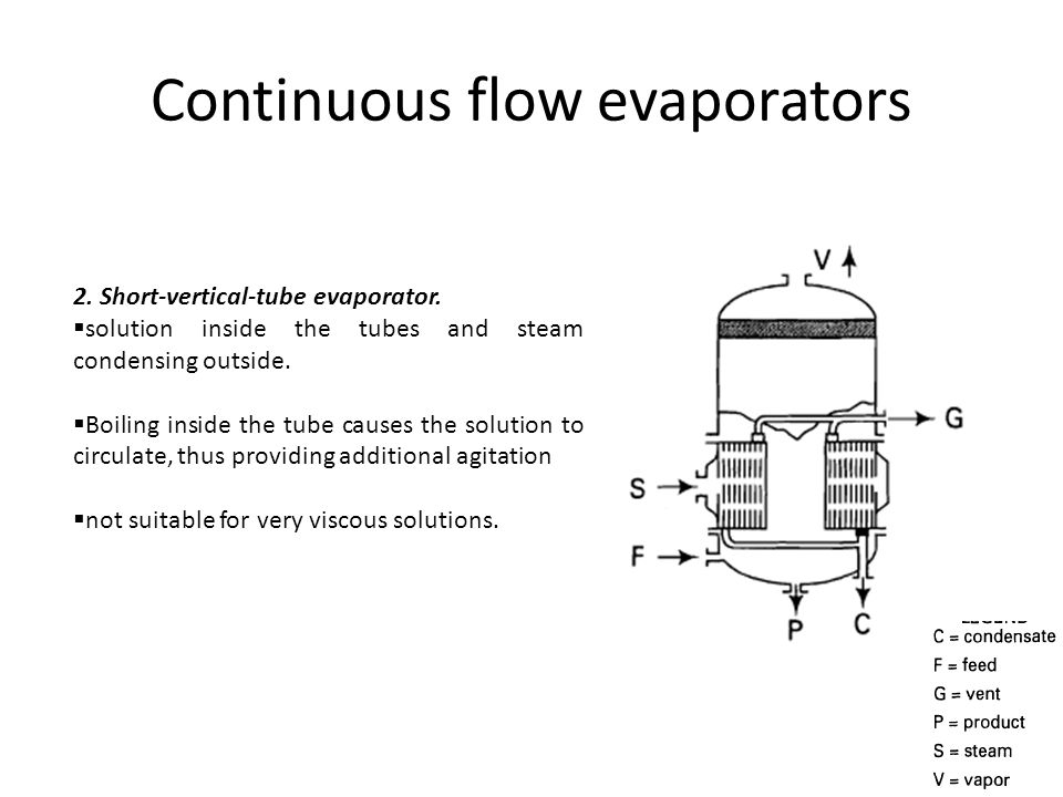 Continuous flow evaporators 2. Short-vertical-tube evaporator.  solution inside the tubes and steam condensing outside.  Boiling inside the tube cau