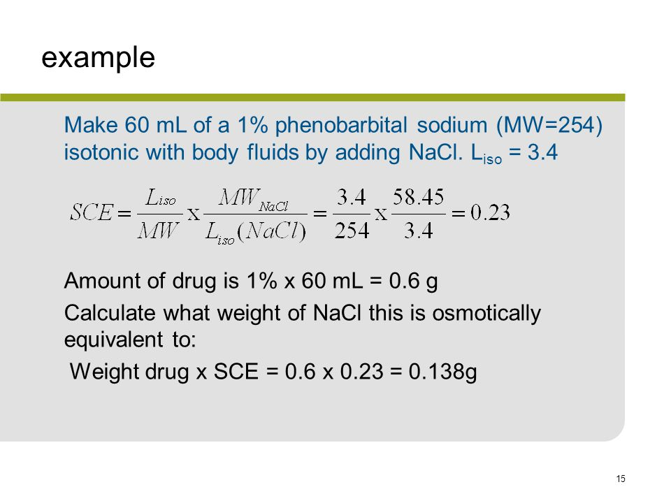 15 example Make 60 mL of a 1% phenobarbital sodium (MW=254) isotonic with body fluids by adding NaCl.