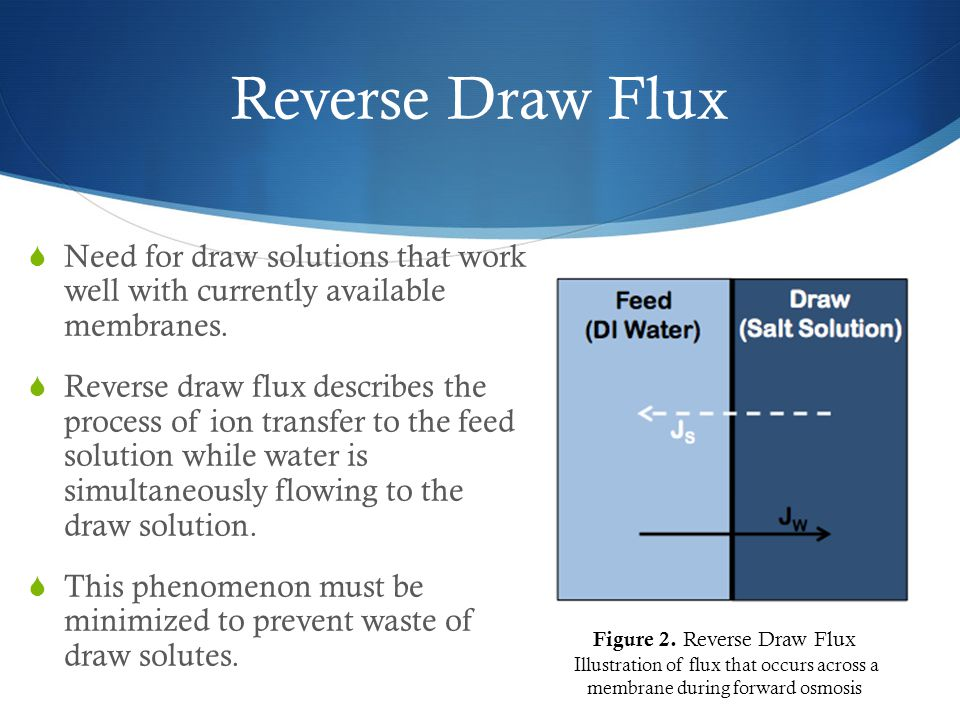Reverse Draw Flux  Need for draw solutions that work well with currently available membranes.