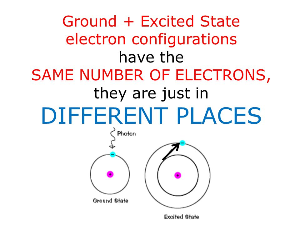 Ground + Excited State electron configurations have the SAME NUMBER OF ELECTRONS, they are just in DIFFERENT PLACES