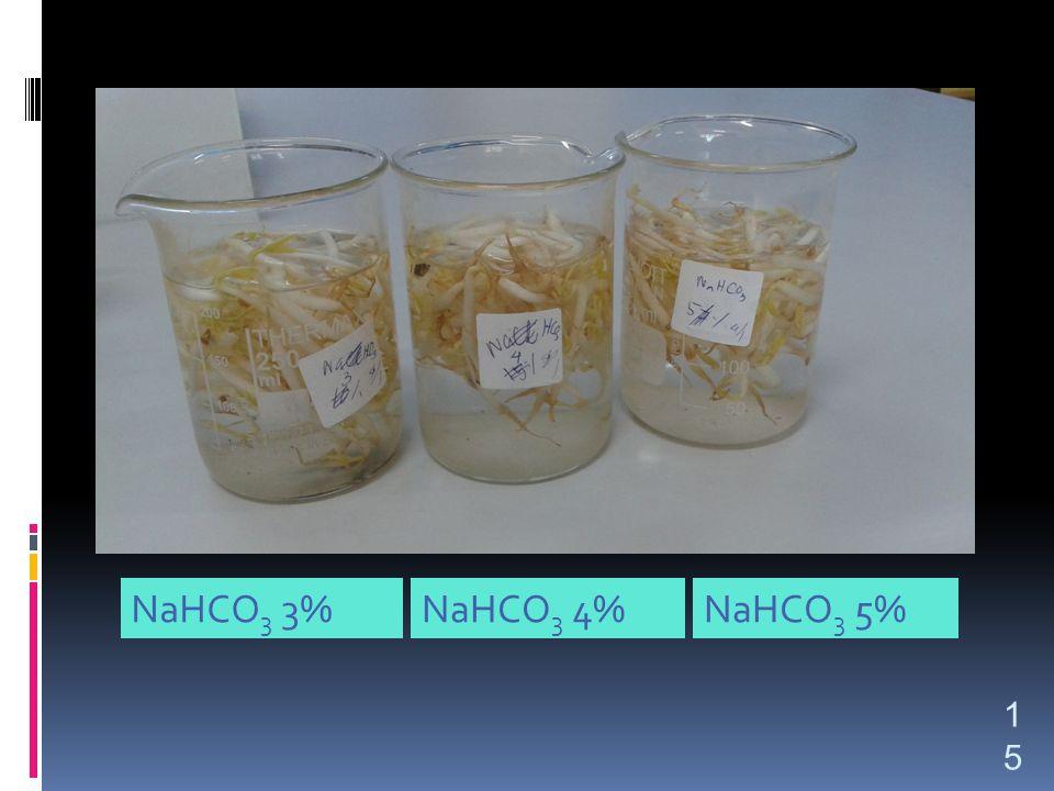 NaHCO 3 3%NaHCO 3 4% NaHCO 3 5% 15