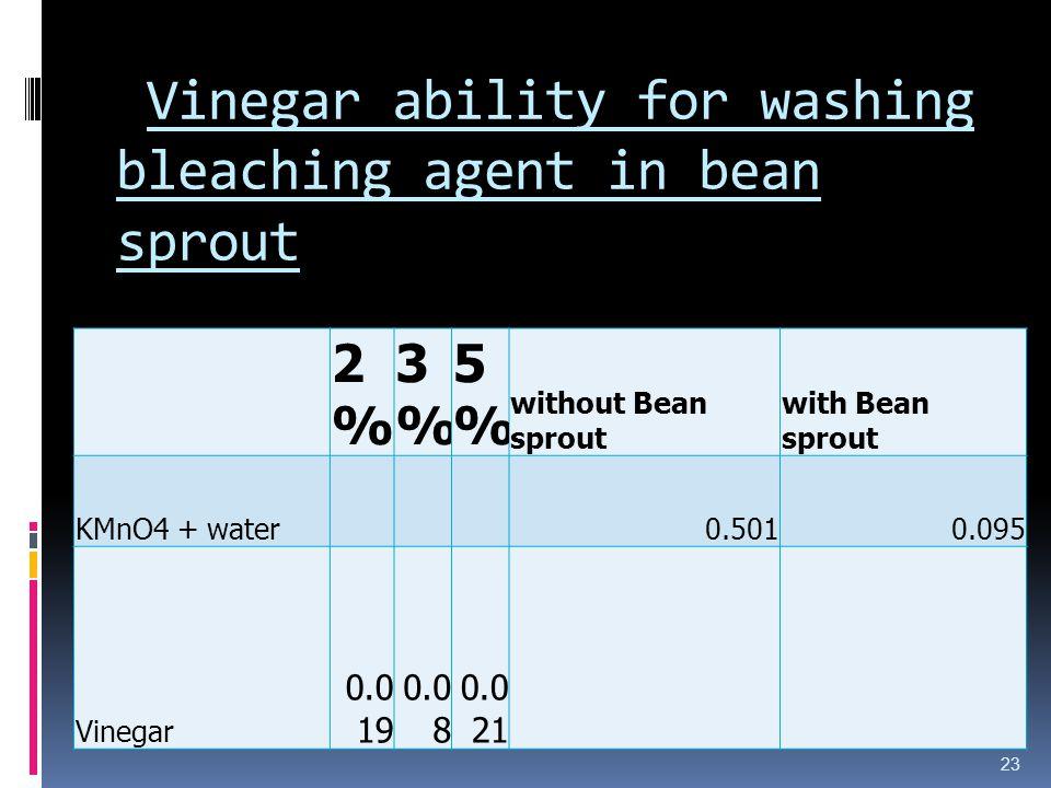 Vinegar ability for washing bleaching agent in bean sprout 23 2%2% 3%3% 5%5% without Bean sprout with Bean sprout KMnO4 + water0.5010.095 Vinegar 0.0 19 0.0 8 0.0 21