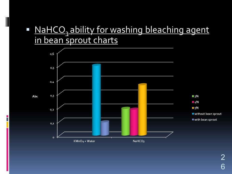  NaHCO 3 ability for washing bleaching agent in bean sprout charts 26