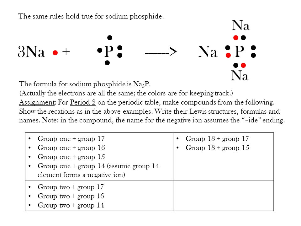 The same rules hold true for sodium phosphide. 3Na + P ------> Na P The formula for sodium phosphide is Na 3 P. (Actually the electrons are all the sa