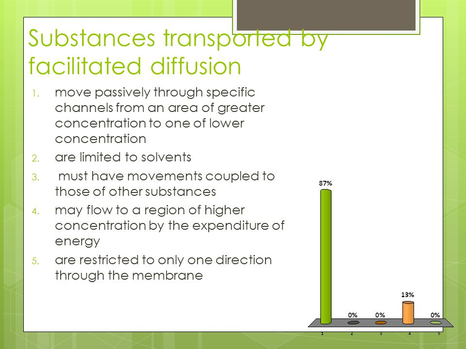 Substances transported by facilitated diffusion 1. move passively through specific channels from an area of greater concentration to one of lower conc