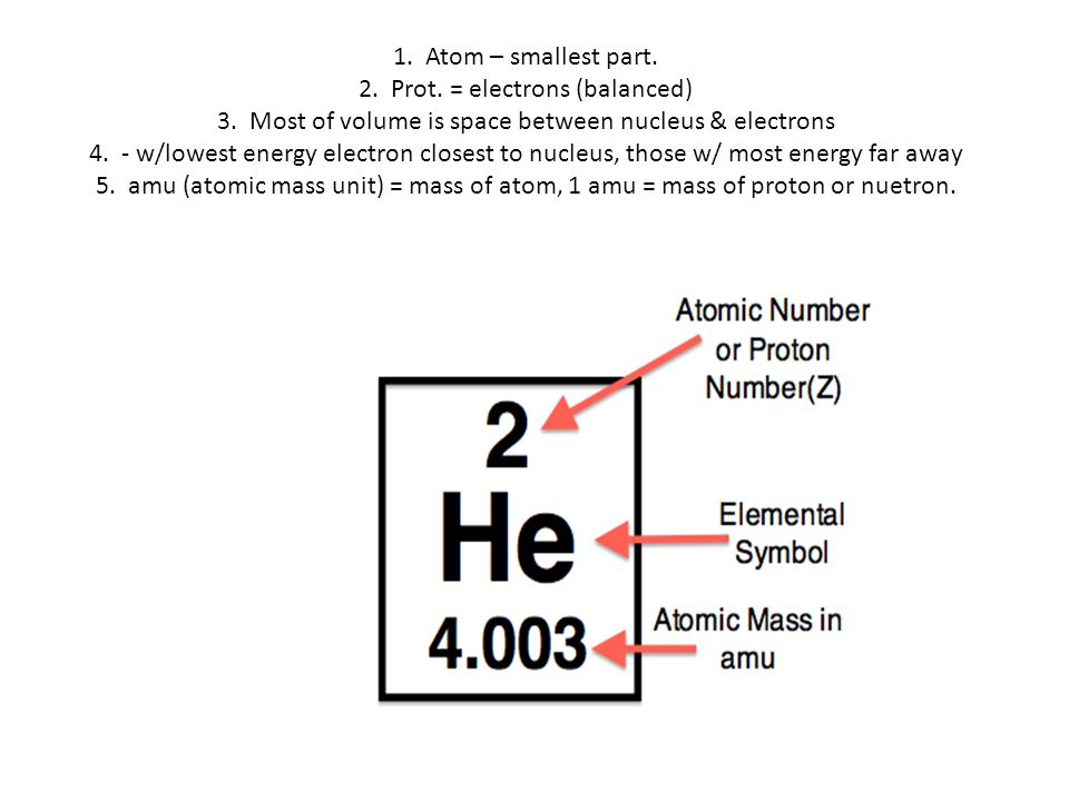 1. Atom – smallest part. 2. Prot. = electrons (balanced) 3. Most of volume is space between nucleus & electrons 4. - w/lowest energy electron closest