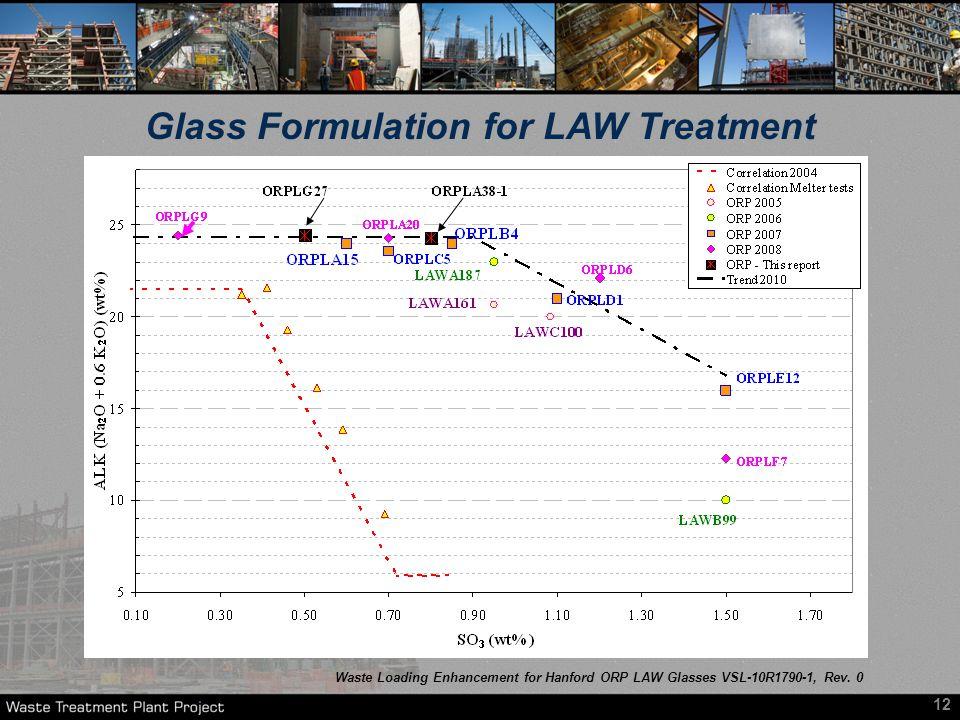 12 Glass Formulation for LAW Treatment Waste Loading Enhancement for Hanford ORP LAW Glasses VSL-10R1790-1, Rev.