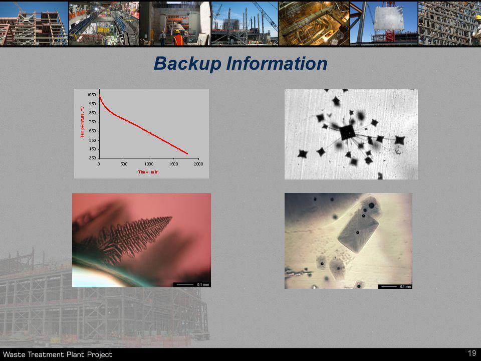 19 Backup Information