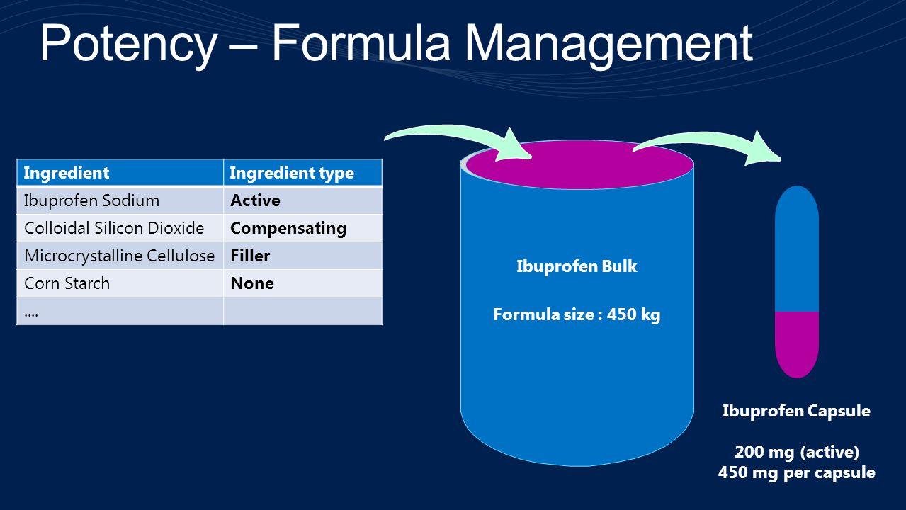 Ibuprofen Bulk Formula size : 450 kg Ibuprofen Capsule 200 mg (active) 450 mg per capsule IngredientIngredient type Ibuprofen SodiumActive Colloidal S