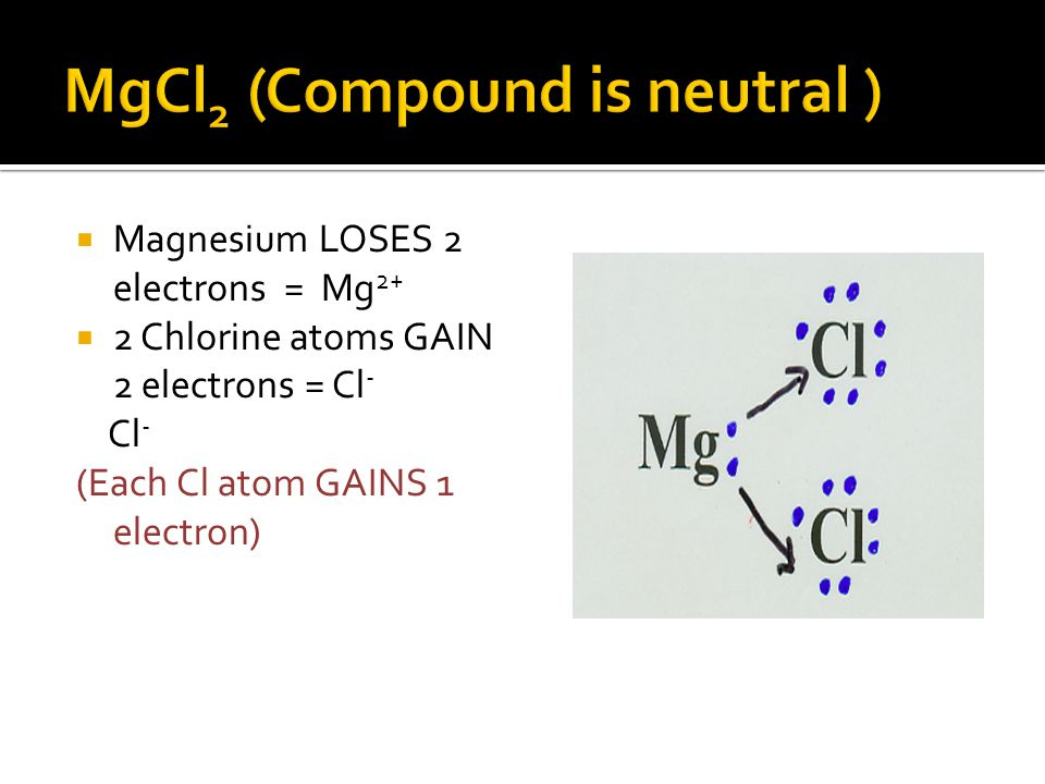  Magnesium LOSES 2 electrons = Mg 2+  2 Chlorine atoms GAIN 2 electrons = Cl - Cl - (Each Cl atom GAINS 1 electron)
