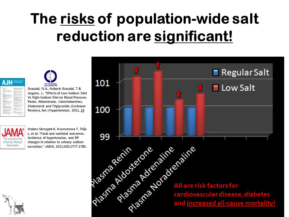 "The risks of population-wide salt reduction are significant! Stolarz-Skrzypek K, Kuznwtsova T, Thijs L, et al. ""Fatal and nonfatal outcomes, incidence"