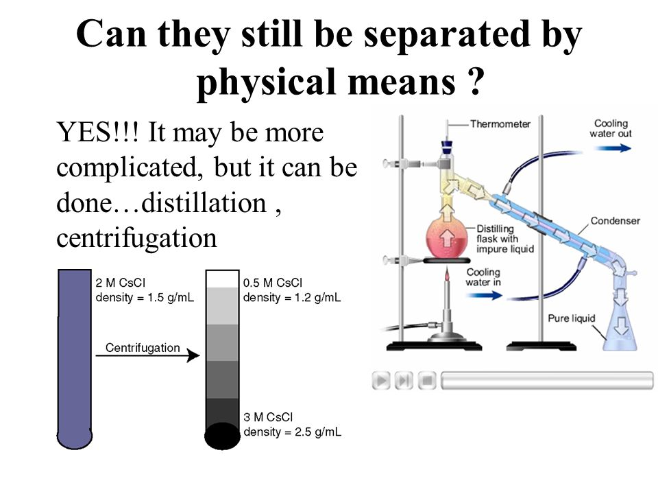 Can they still be separated by physical means ? YES!!! It may be more complicated, but it can be done…distillation, centrifugation