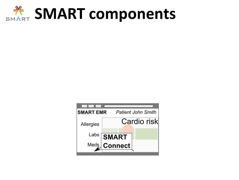 SMART components