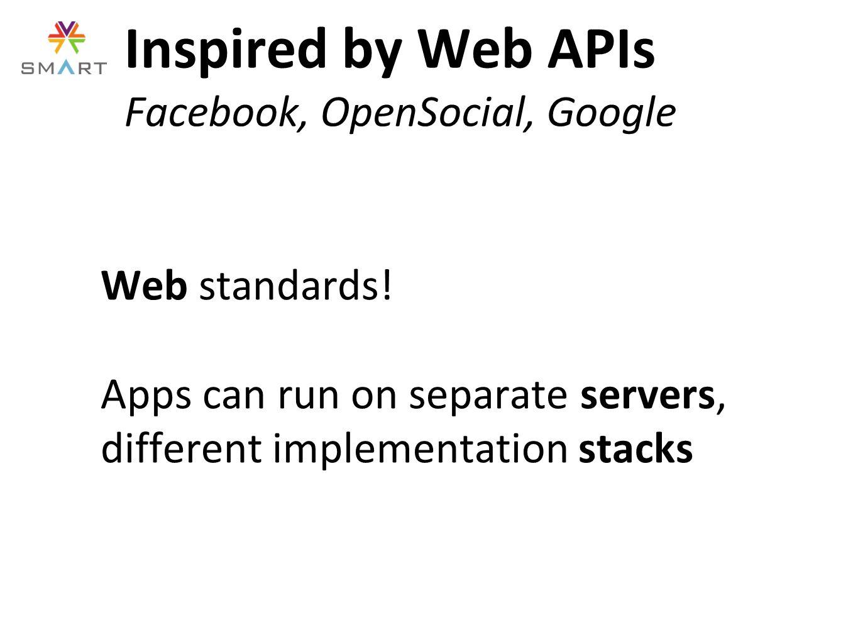 Web standards.