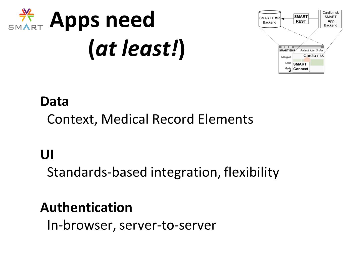 Data Context, Medical Record Elements UI Standards-based integration, flexibility Authentication In-browser, server-to-server Apps need (at least!)
