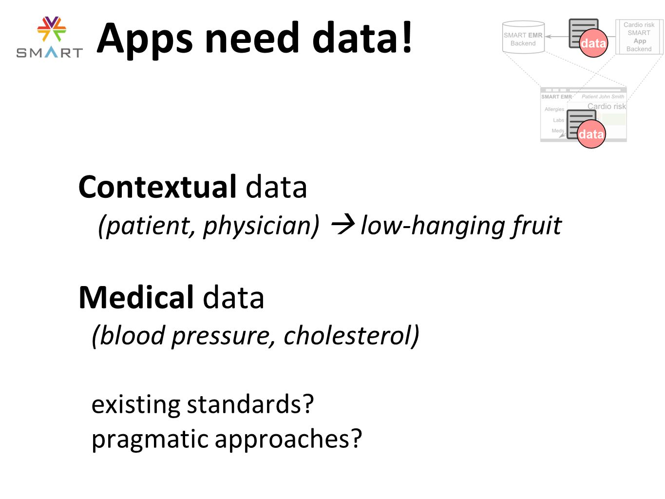 Contextual data (patient, physician)  low-hanging fruit Medical data (blood pressure, cholesterol) existing standards? pragmatic approaches? Apps nee