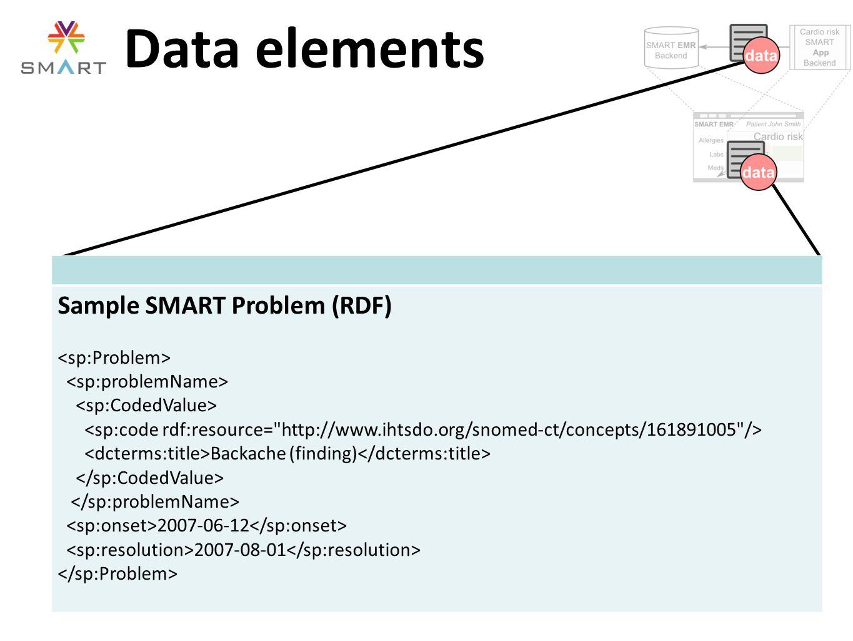 Data elements Sample SMART Problem (RDF) Backache (finding) 2007-06-12 2007-08-01