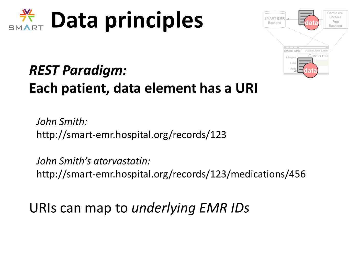 Data principles REST Paradigm: Each patient, data element has a URI John Smith: http://smart-emr.hospital.org/records/123 John Smith's atorvastatin: h