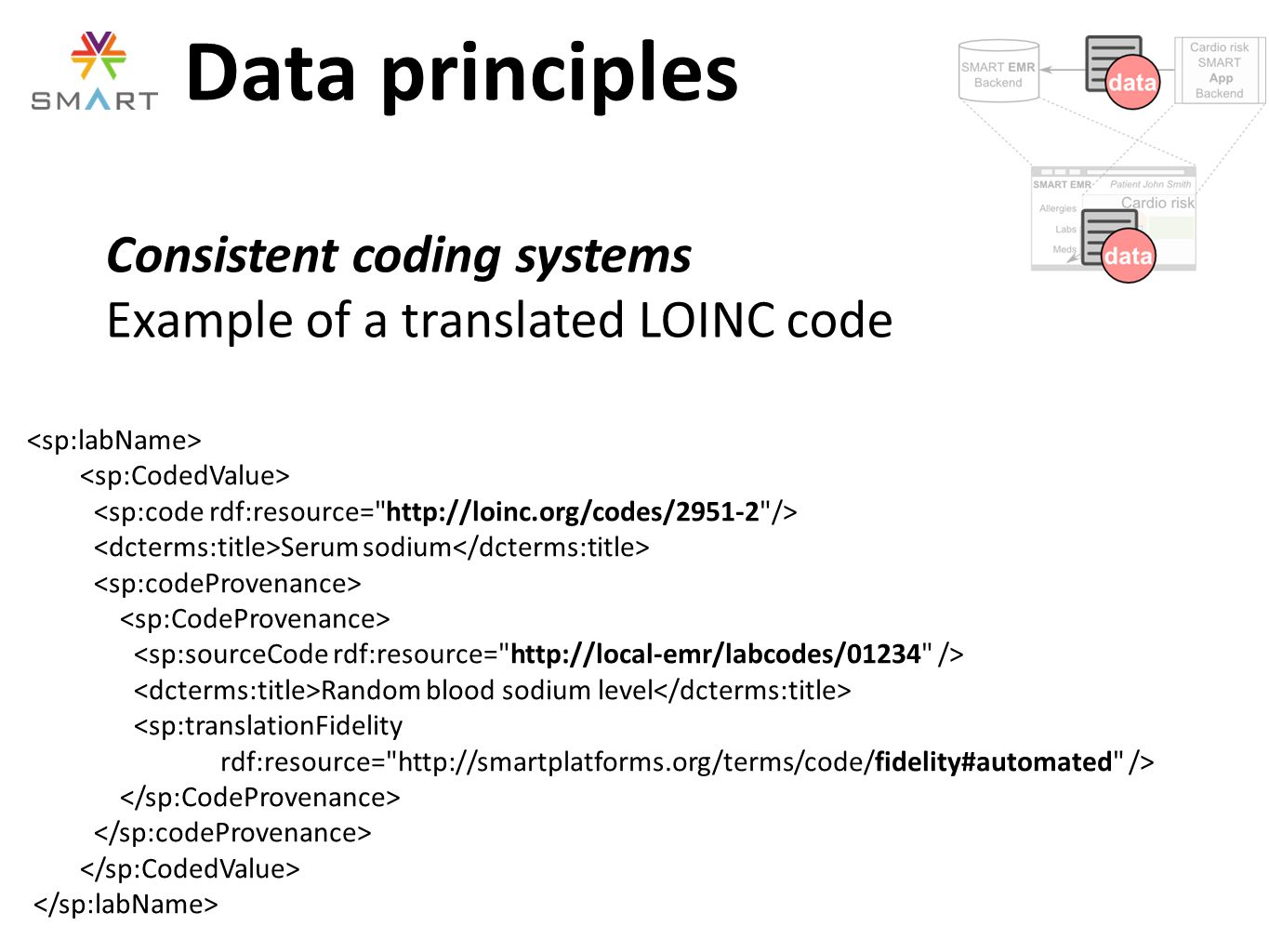 Data principles Consistent coding systems Example of a translated LOINC code Medications: RxNorm (SCD, SBD) Problems: SNOMED CT Labs: LOINC Containers may need to translate from other terminologies, with provenance Serum sodium Random blood sodium level <sp:translationFidelity rdf:resource= http://smartplatforms.org/terms/code/fidelity#automated />