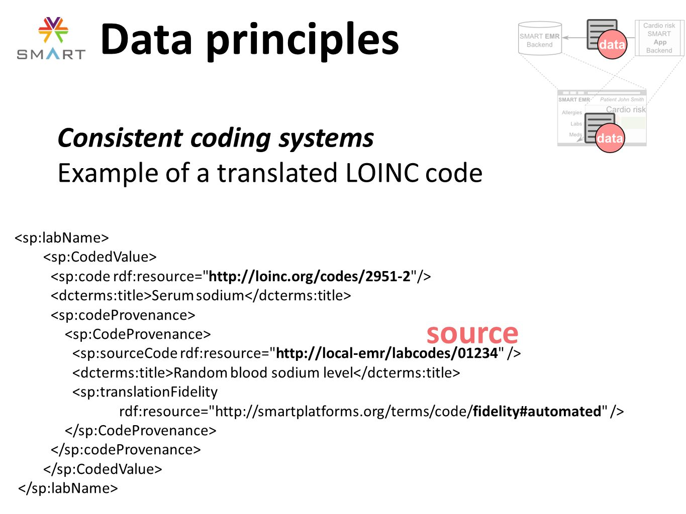 Data principles Consistent coding systems Example of a translated LOINC code Medications: RxNorm (SCD, SBD) Problems: SNOMED CT Labs: LOINC Containers