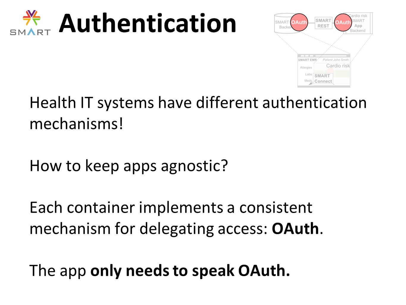 Health IT systems have different authentication mechanisms! How to keep apps agnostic? Each container implements a consistent mechanism for delegating