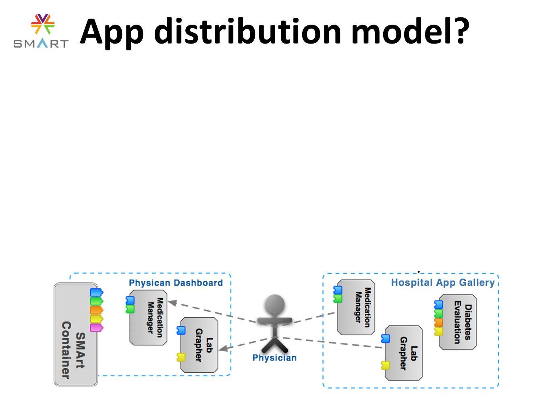 App distribution model