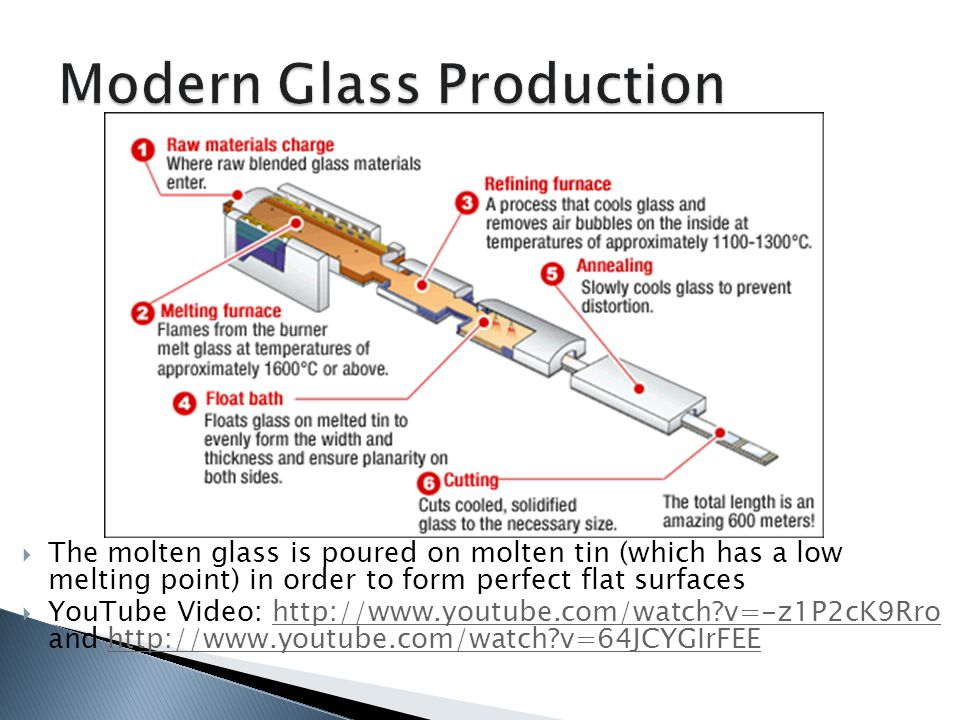  The molten glass is poured on molten tin (which has a low melting point) in order to form perfect flat surfaces  YouTube Video: http://www.youtube.com/watch?v=-z1P2cK9Rro and http://www.youtube.com/watch?v=64JCYGIrFEEhttp://www.youtube.com/watch?v=-z1P2cK9Rrohttp://www.youtube.com/watch?v=64JCYGIrFEE