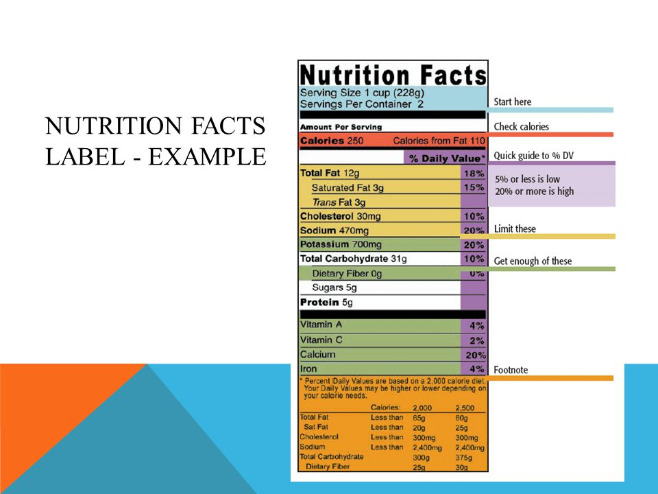 NUTRITION FACTS LABEL - EXAMPLE