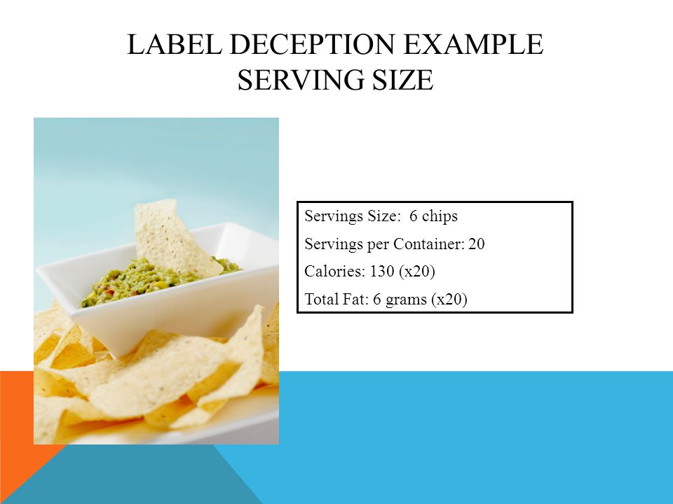LABEL DECEPTION EXAMPLE SERVING SIZE Servings Size: 6 chips Servings per Container: 20 Calories: 130 (x20) Total Fat: 6 grams (x20)