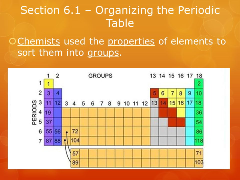 Mendeleev  Mendeleev is credited with creating the first useful periodic table.