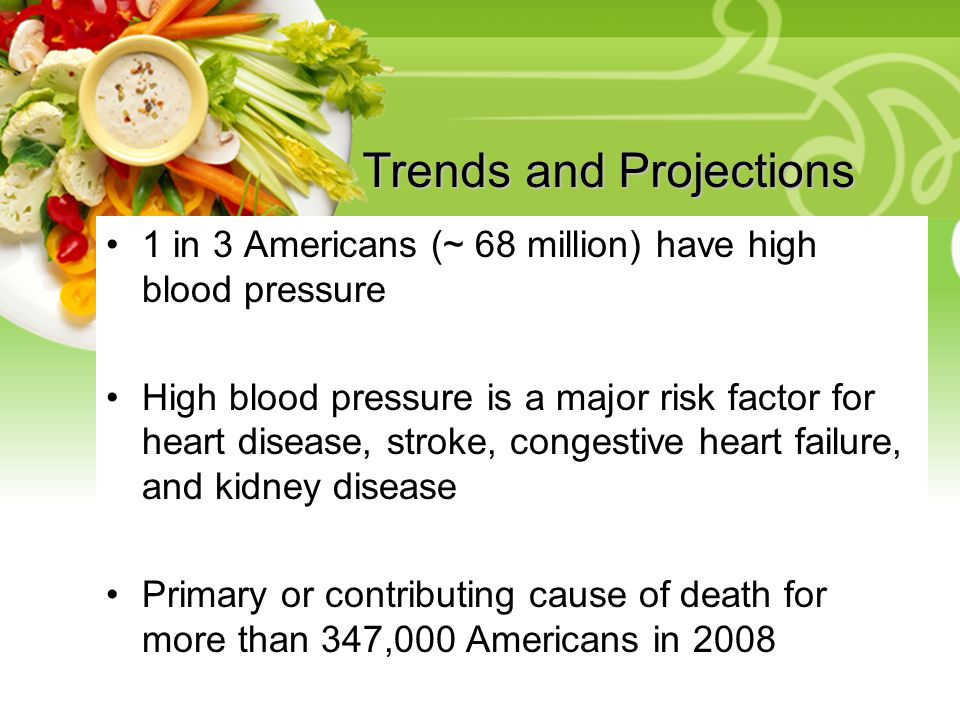 Your Description Goes Here Trends and Projections 1 in 3 Americans (~ 68 million) have high blood pressure High blood pressure is a major risk factor for heart disease, stroke, congestive heart failure, and kidney disease Primary or contributing cause of death for more than 347,000 Americans in 2008