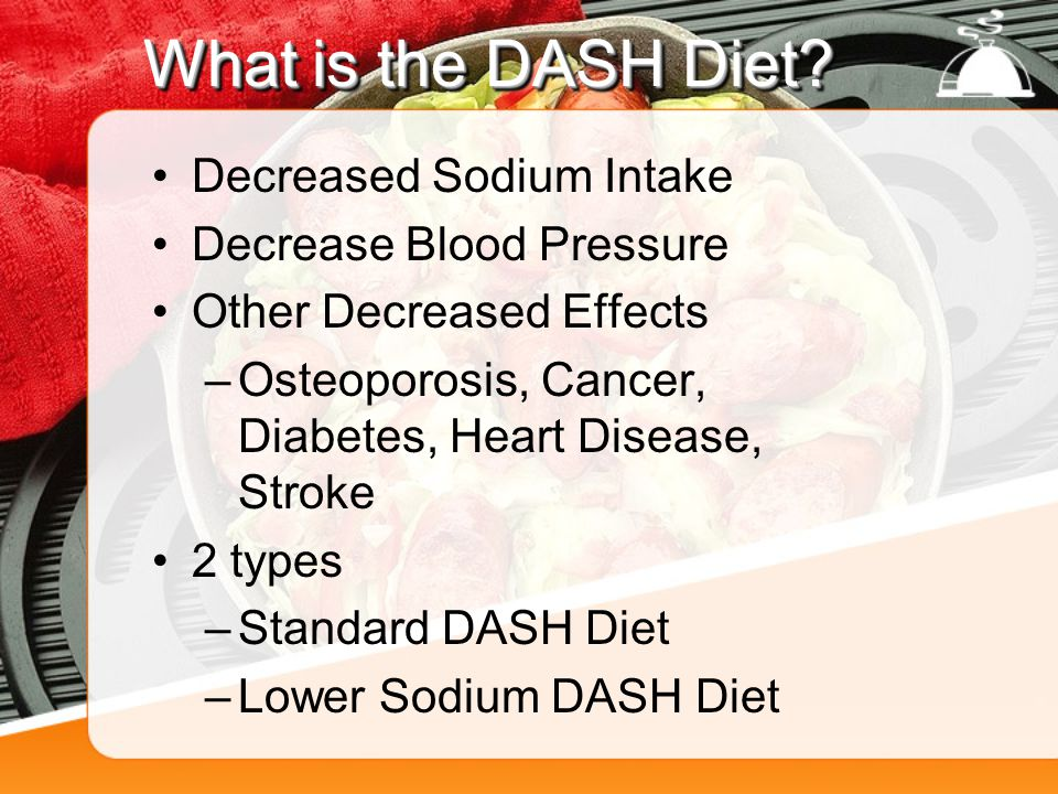 What is the DASH Diet.