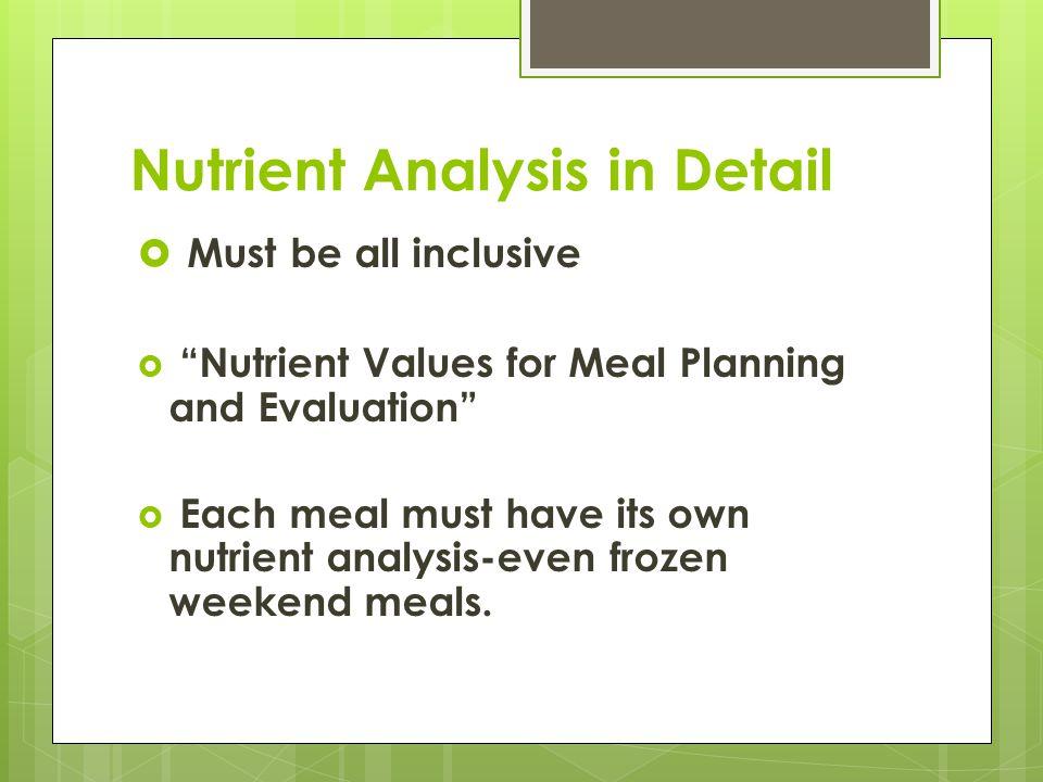 List of Nutrition Software Products  CALCMENU www.calcmenu.com/  Computrition www.computrition.com/  Dave Johnson Nutrition www.djsoft.com/  DietAid www.shannonsoft.com/  DietMaster www.lifestylestech.com/  Dine Healthy www.dinesystems.com/  Food Processor, Esha Research www.esha.com  Food Smart www.food-smart.com/  FoodWorks, Nutrition Company www.nutritionco.com  Fuel Nutrition Software www.logiform.ca/fuel/pro_an.htm  Mealformation Software www.mealformation.com/  Nutribase 2001 Clinical, CyberSoft, Inc.