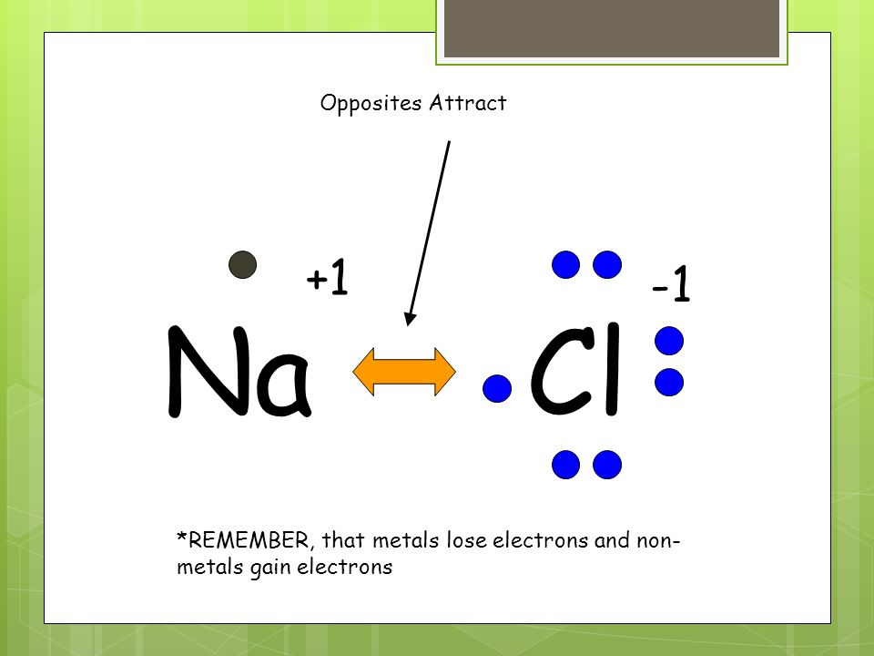 NaCl *REMEMBER, that metals lose electrons and non- metals gain electrons +1 Opposites Attract