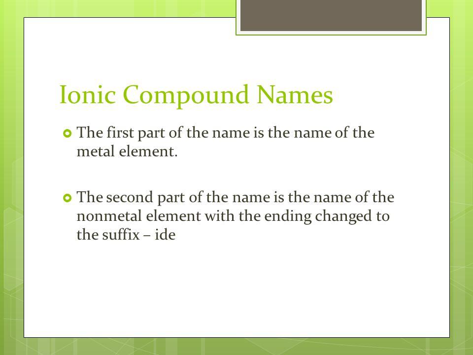 Ionic Compound Naming - Practice  NaCl  KF  MgF 2  CsCl  BaCl 2  NaI  Mg 3 N