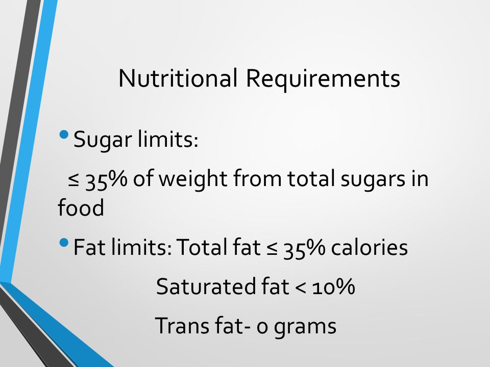 Nutritional Requirements Sugar limits: ≤ 35% of weight from total sugars in food Fat limits: Total fat ≤ 35% calories Saturated fat < 10% Trans fat- 0 grams