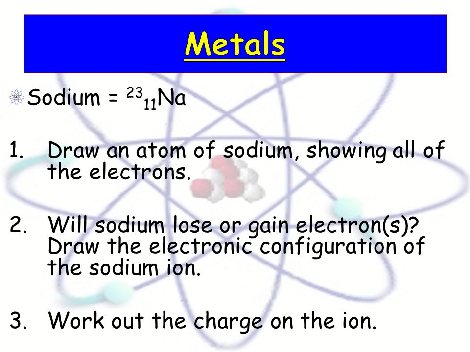 Sodium = 23 11 Na 1.Draw an atom of sodium, showing all of the electrons.