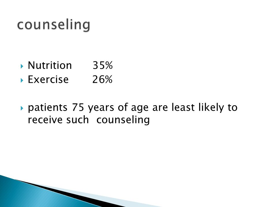  Nutrition 35%  Exercise 26%  patients 75 years of age are least likely to receive such counseling