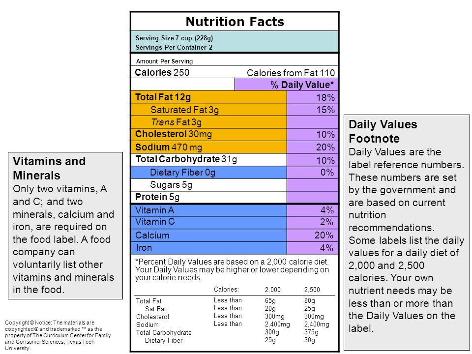 Nutrition Facts Serving Size 7 cup (228g) Servings Per Container 2 Amount Per Serving Calories 250 Calories from Fat 110 % Daily Value* Total Fat 12g Saturated Fat 3g Trans Fat 3g Cholesterol 30mg Sodium 470 mg Total Carbohydrate 31g Dietary Fiber 0g Sugars 5g Protein 5g Vitamin A Vitamin C Calcium Iron 18% 15% 10% 20% 10% 0% 4% 2% 20% 4% *Percent Daily Values are based on a 2,000 calorie diet.